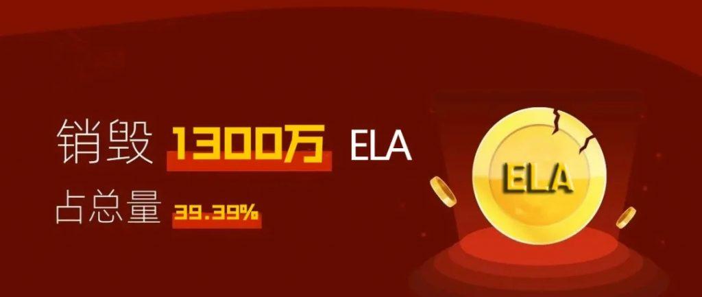 亦来云将销毁1300万主网代币 ELA,销毁提案进入执行阶段